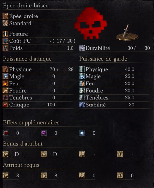 Épée droite brisée
