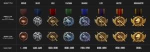 les 8 rangs de PUBG