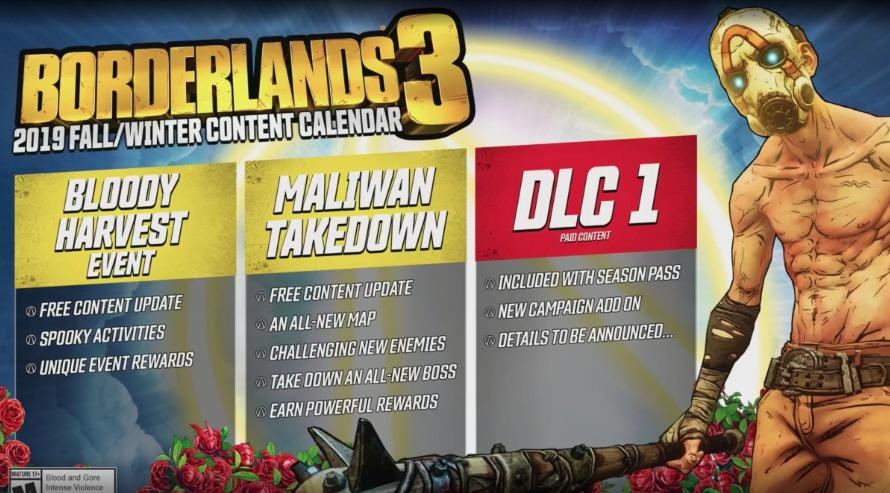 Borderlands 3 contenu post-lancement