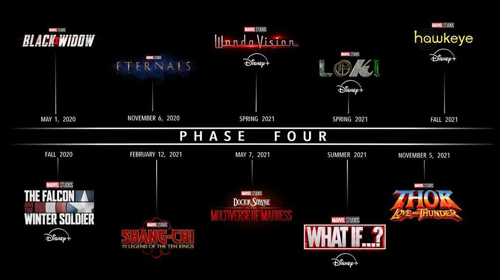 phase 4 mcu