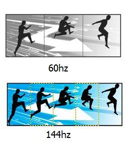 120hz-vs-60hz-gaming