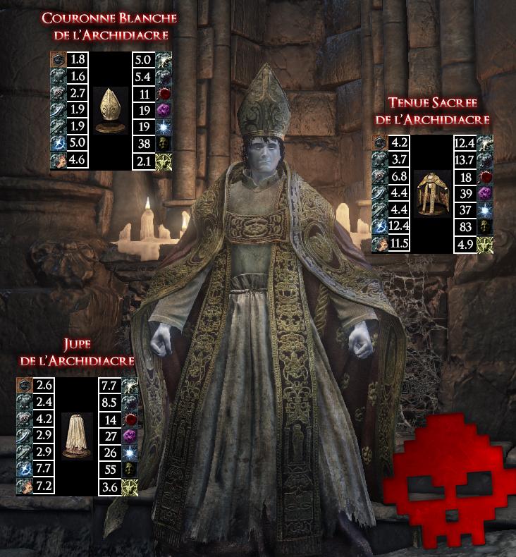 Dark Souls III - Guide des Armures [A à D]
