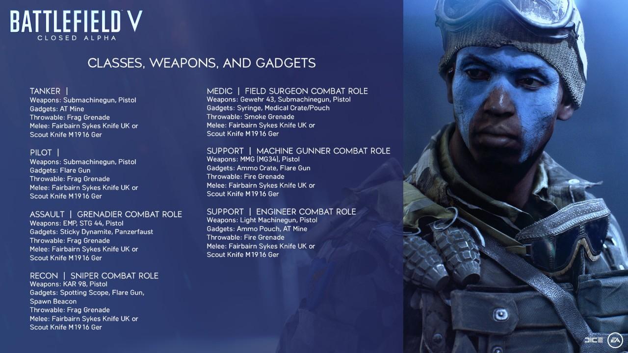 Battlefield V armes alpha