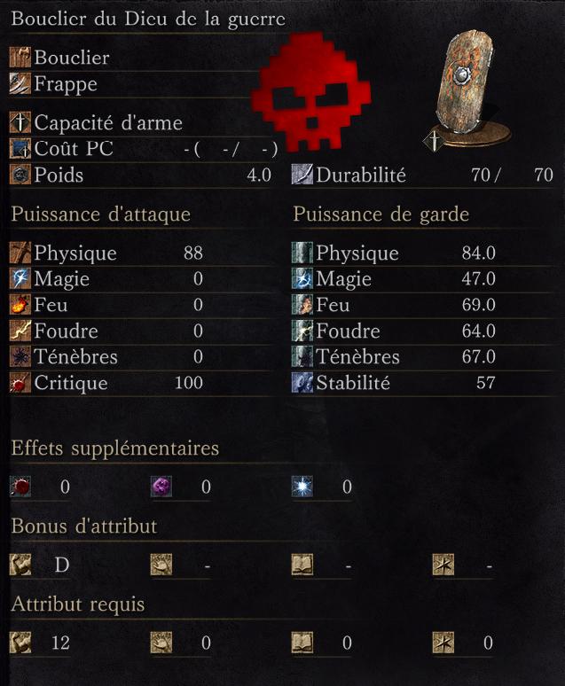 Bouclier du Dieu de la Guerre