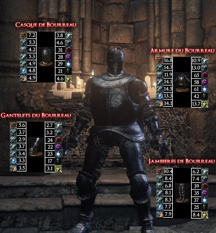 Bourreau Dark Souls III WAR LEGEND copie