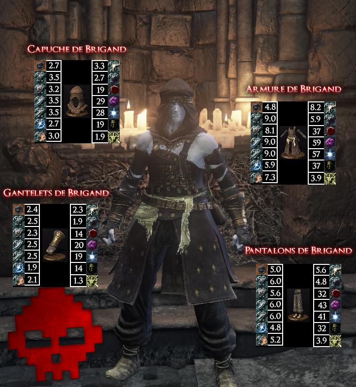 Brigand Dark Souls III WAR LEGEND copie