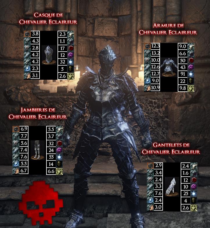 Chevalier Eclaireur Dark Souls III WAR LEGEND copie