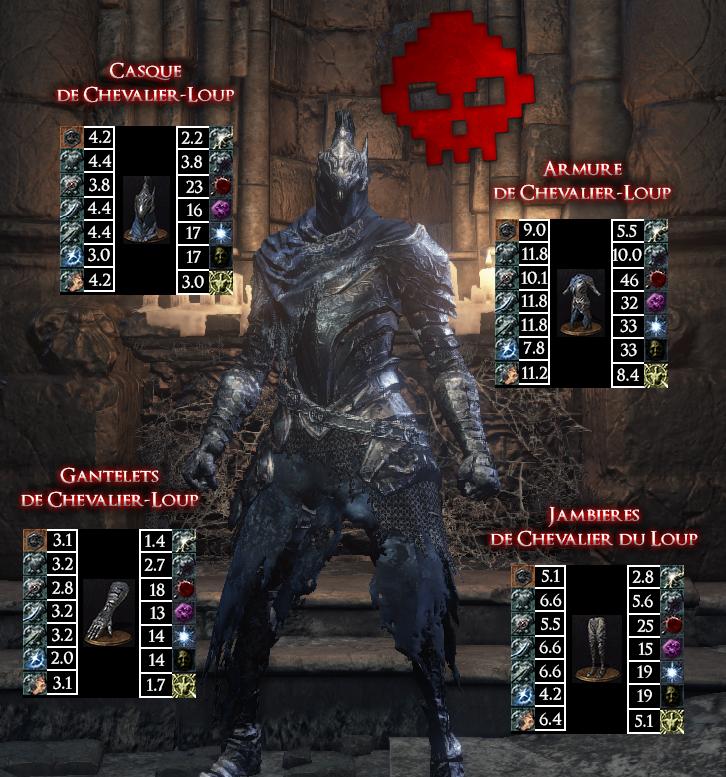 Chevalier-Loup Dark Souls III WAR LEGEND