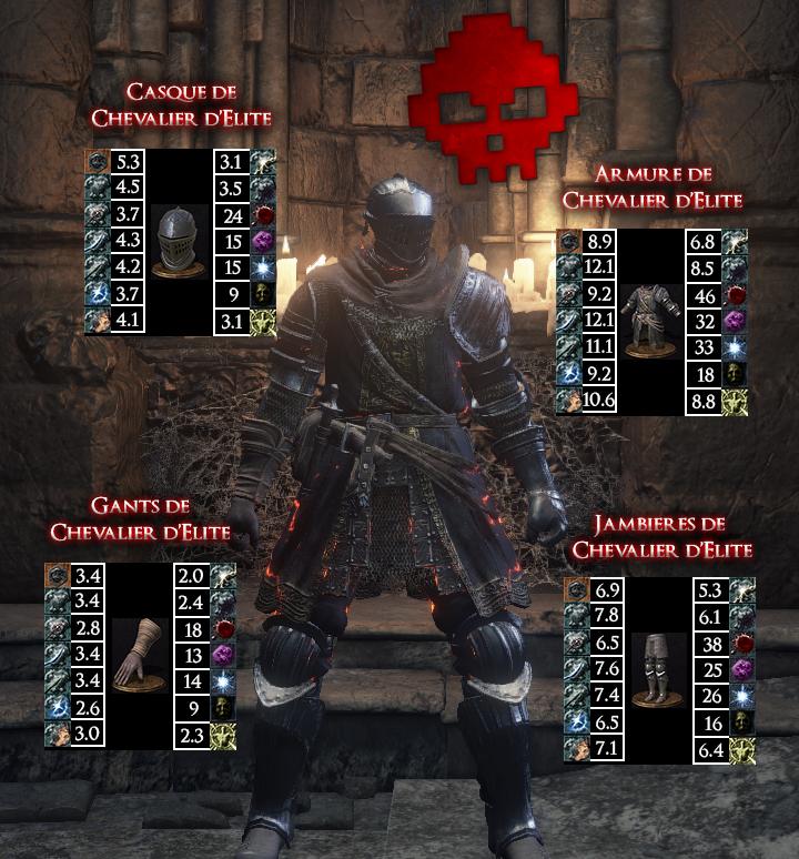 Chevalier d'Elite Dark Souls III WAR LEGEND copie