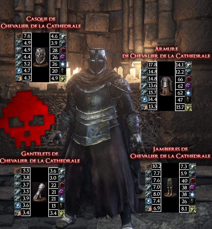Chevalier de la Cathédrale Dark Souls III WAR LEGEND copie