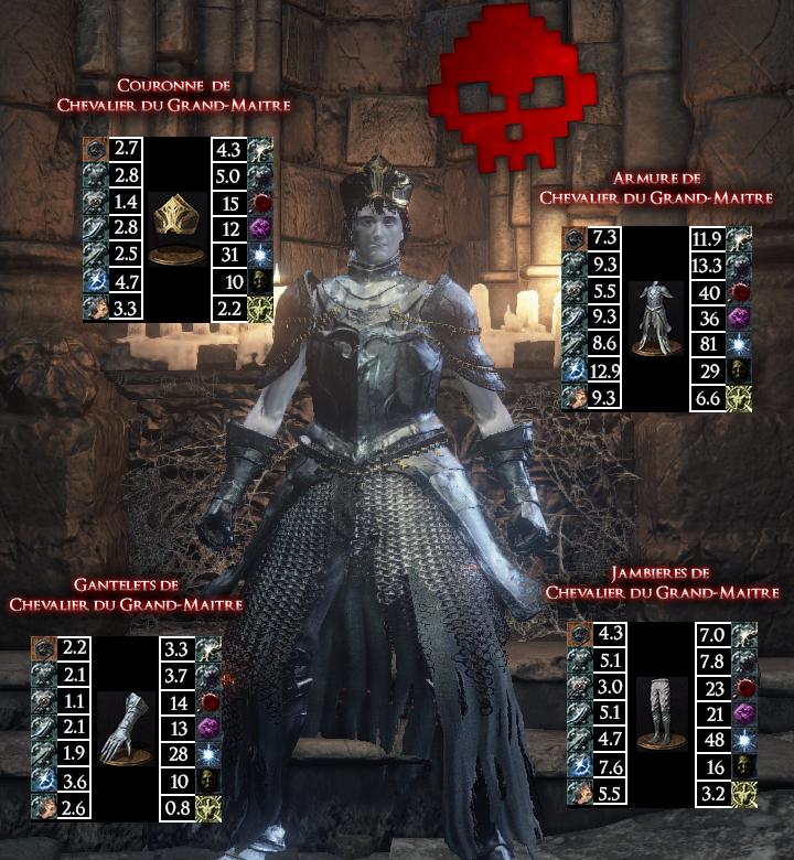 Chevalier du Grand-Maître Dark Souls III WAR LEGEND copie