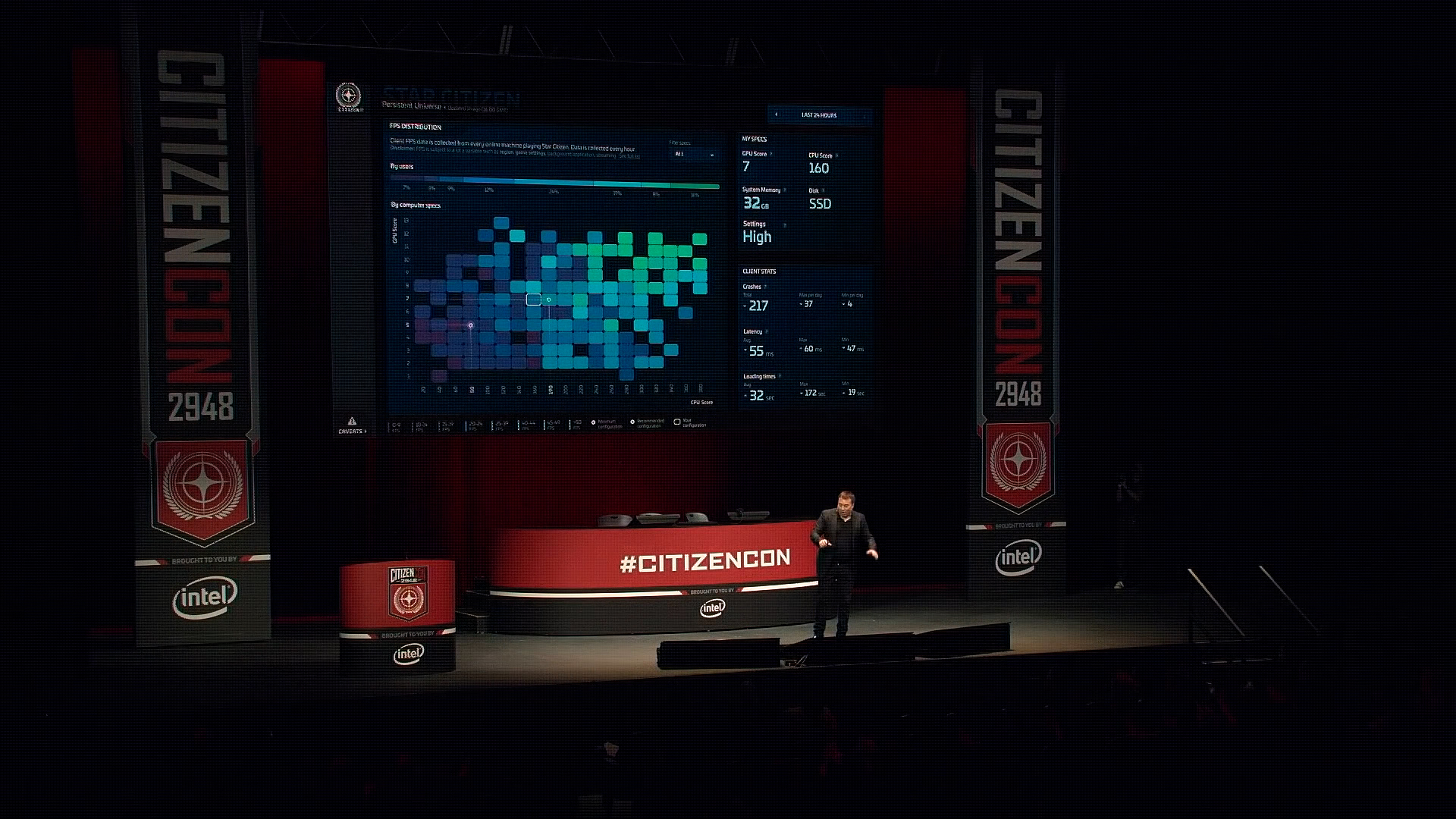 photo Keynote CitizenCon 2018