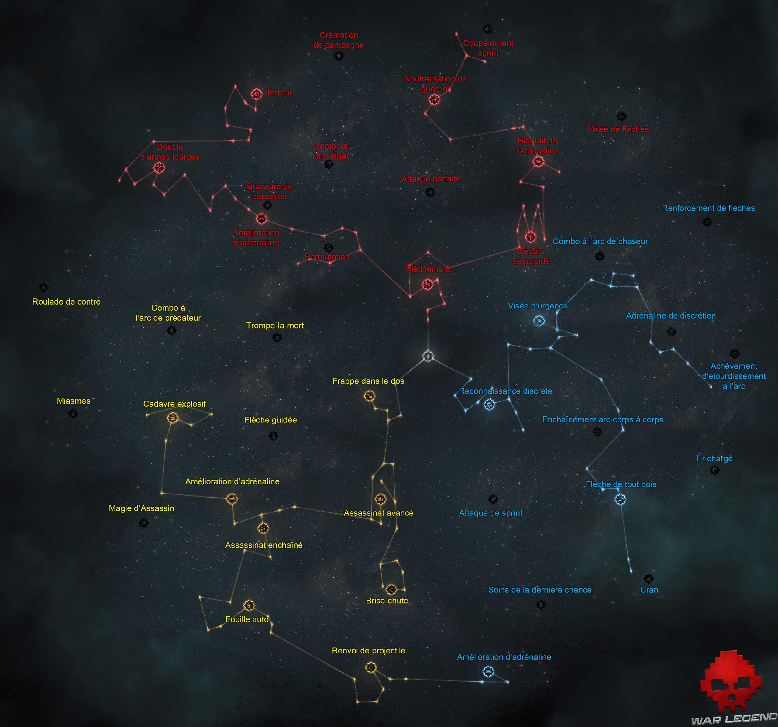 Toutes les compétences d'Assassin's Creed Valhalla avec leurs noms