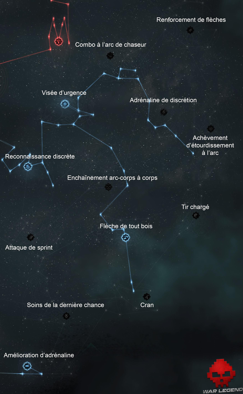Compétences de la voie du Loup d'Assassin's Creed Valhalla