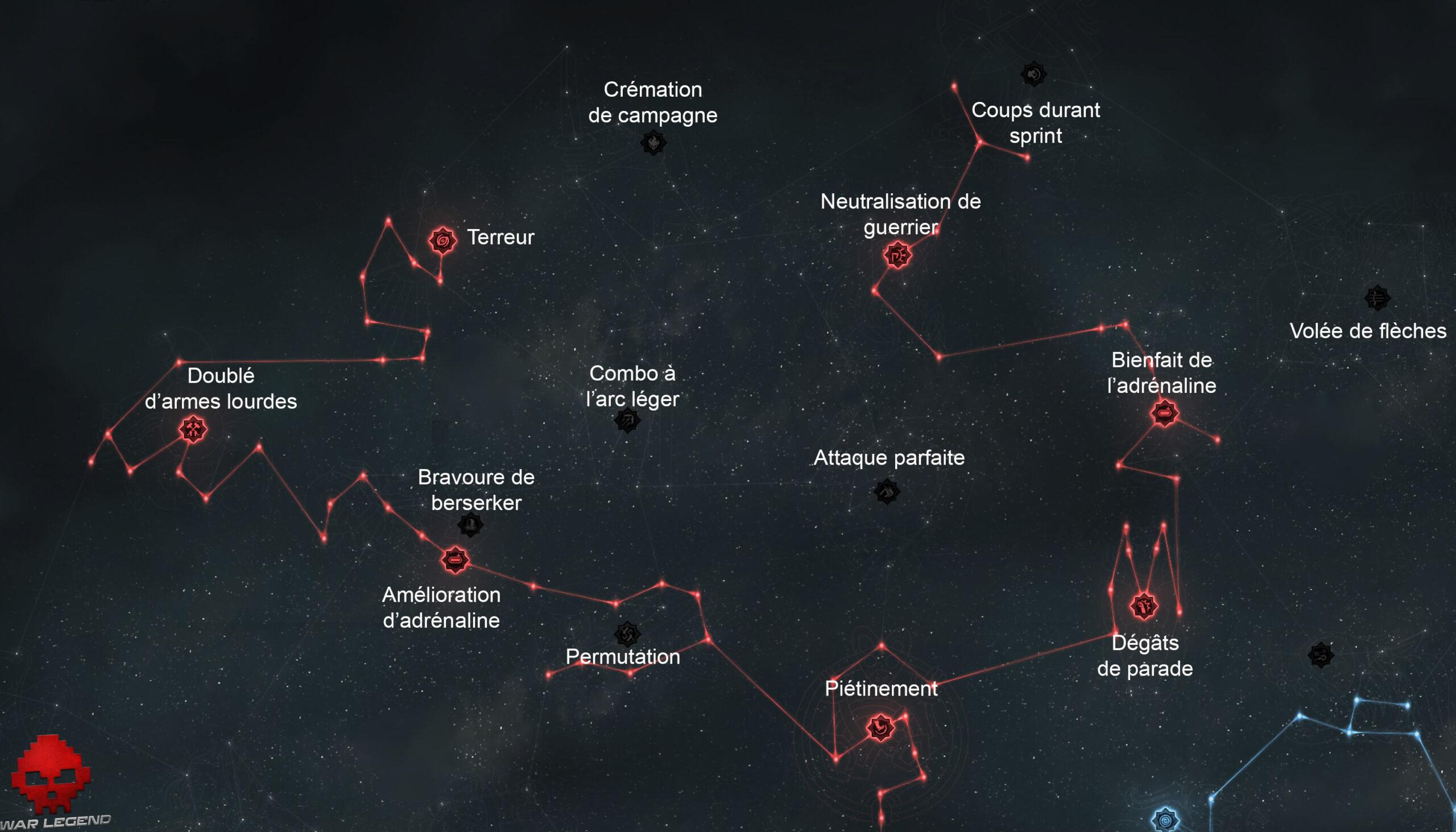 Compétences de la voie de l'Ours Assassin's Creed Valhalla