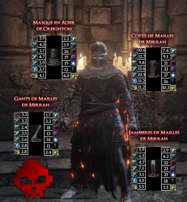 Creighton Dark Souls III WAR LEGEND copie