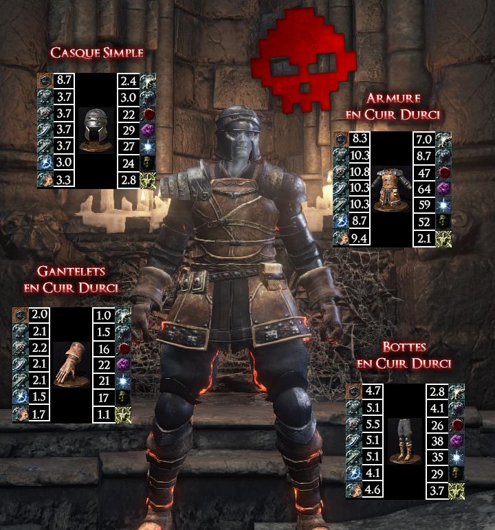Cuir Durci Dark Souls III WAR LEGEND copie