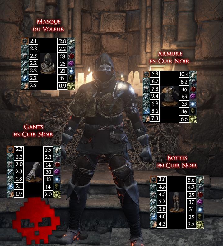 Cuir Noir Dark Souls III WAR LEGEND copie