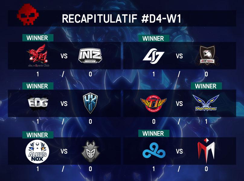 d4w1_recap_warlegend