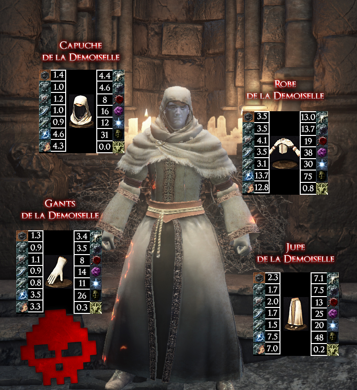 Demoiselle Dark Souls III WAR LEGEND copie