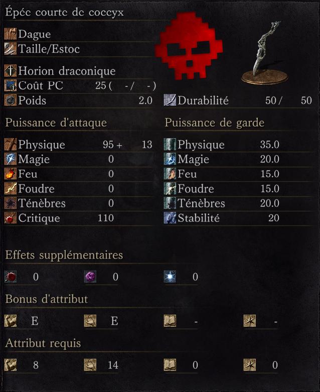 Epée courte de Coccyx
