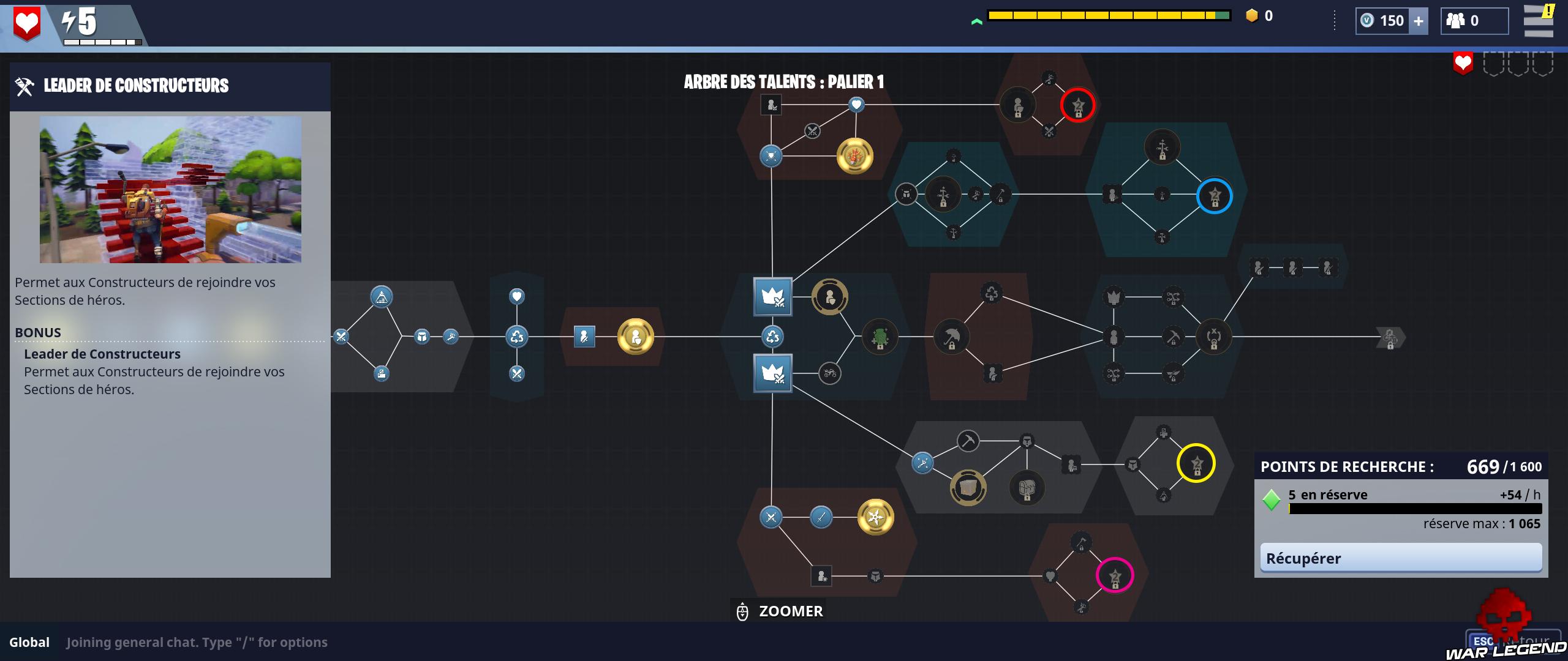 Guide Fortnite - Débloquer toutes les classes arbres des talents