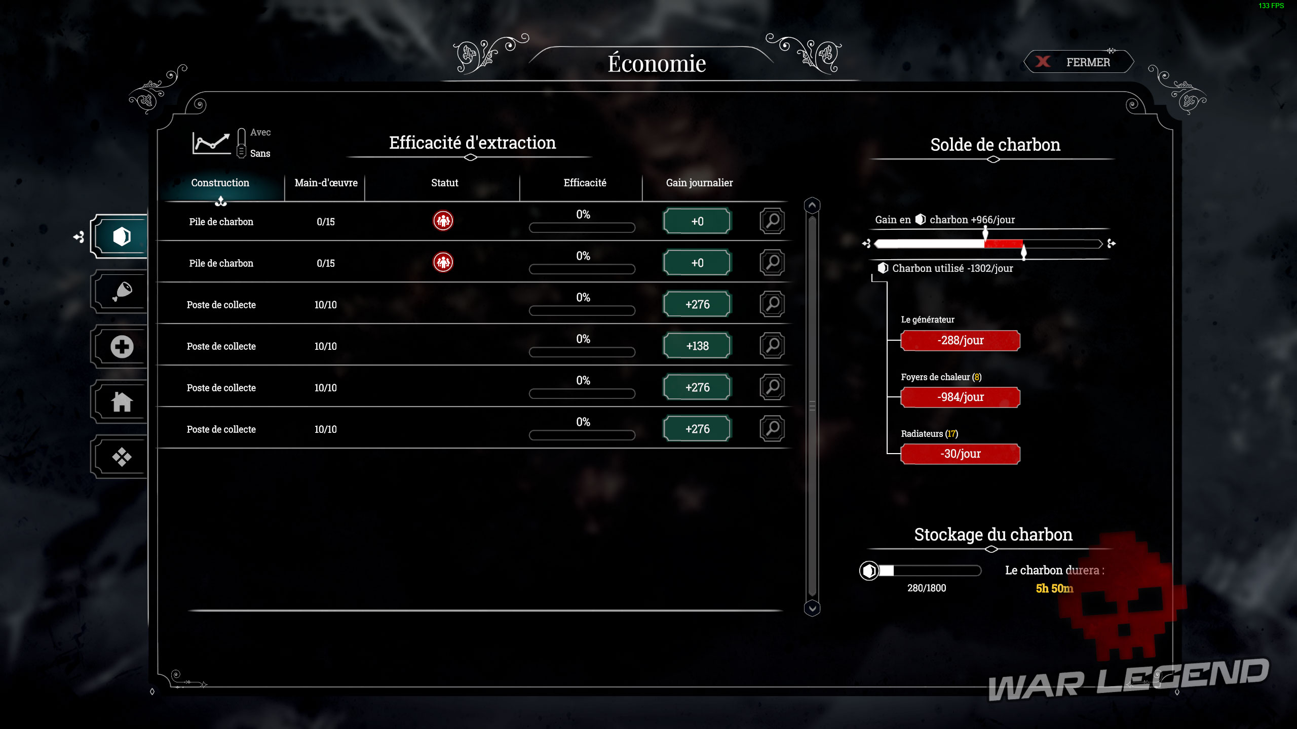 écran économie