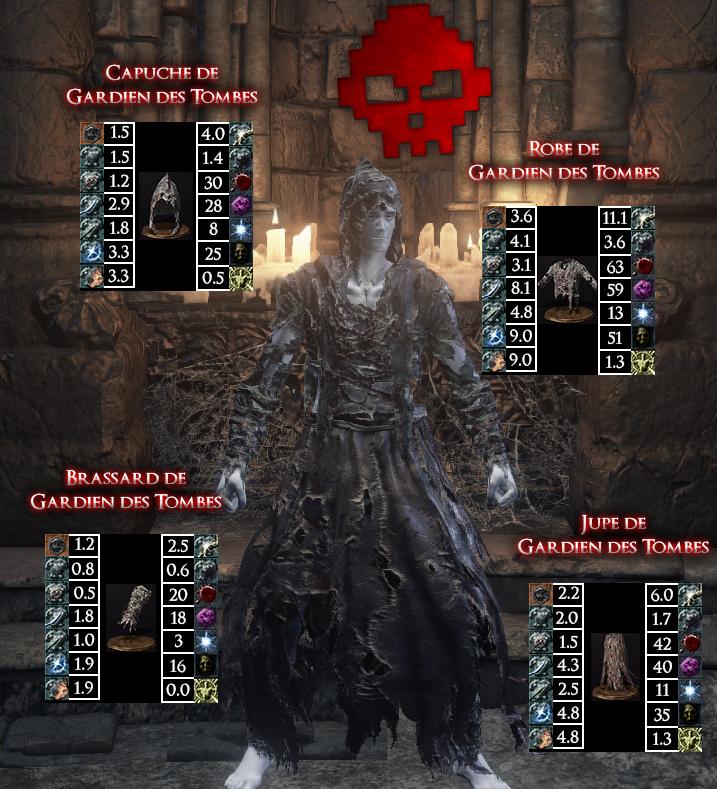 Gardien des Tombes Dark Souls III WAR LEGEND copie