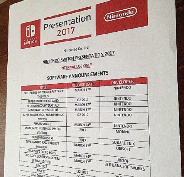Nintendo Switch - Le line-up de sortie a possiblement fuité sur le net Liste des jeux de lancement