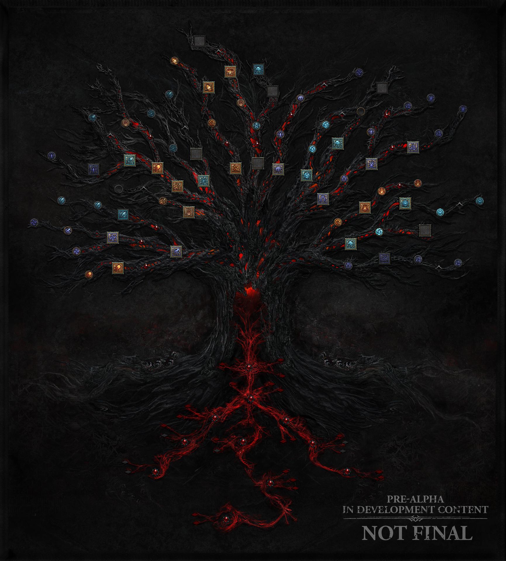 arbre talent diablo 4