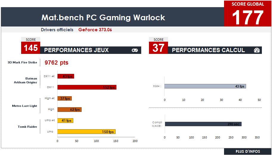 pc-gamer-materiel-net-warlock-matbench-warlegend