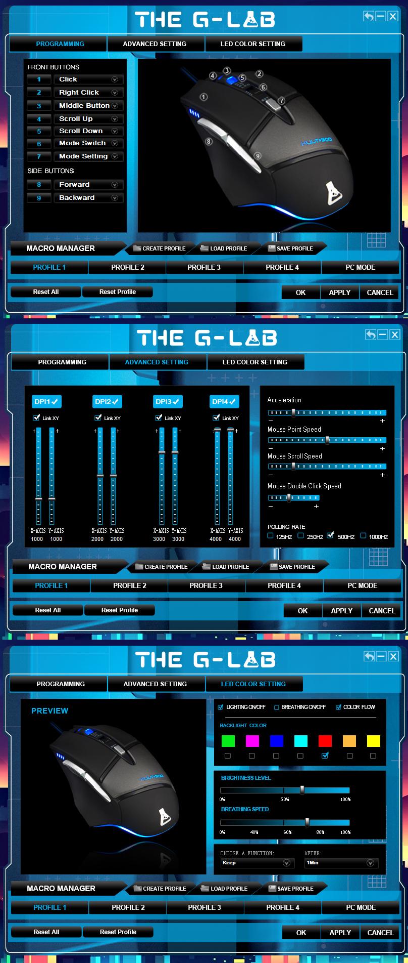 Test souris The G-Lab KULT 300
