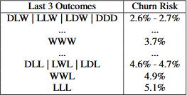 Tableau taux de décrochage EA OEMM