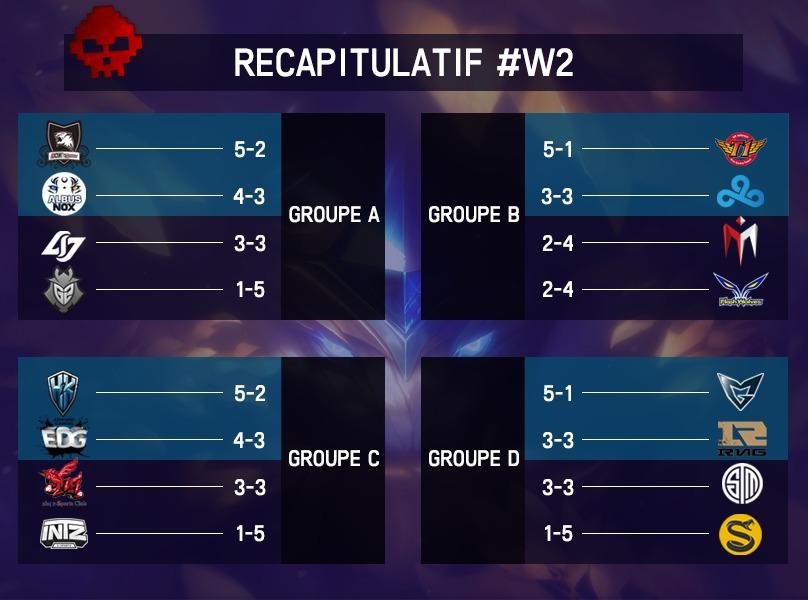 w2_recap_-warlegend