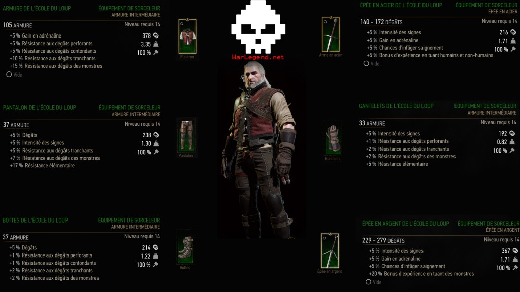Witcher 3 novice