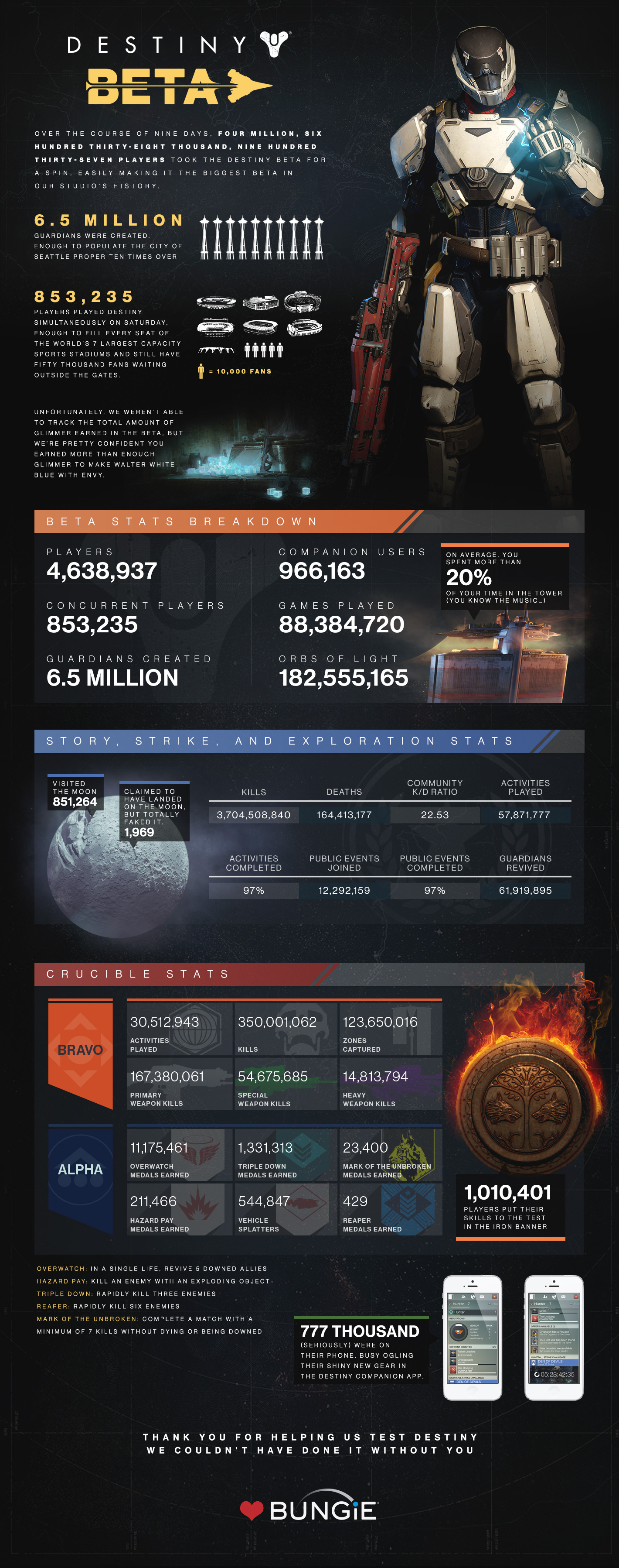 beta_infographic_full