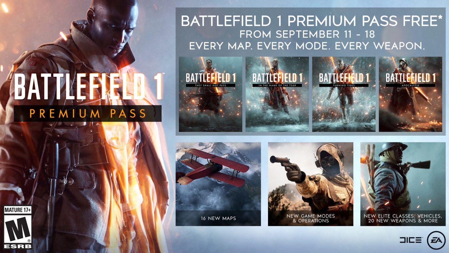 contenu complet du pass Premium de Battlefield 1