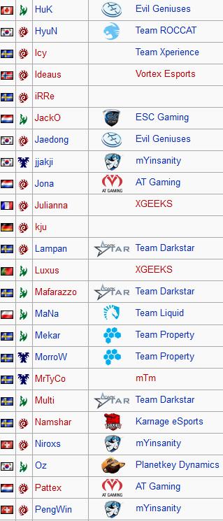 liste joueurs 2 dh summer