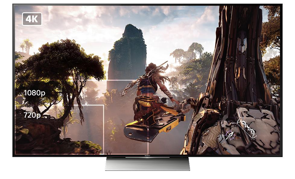 Test PS4 Pro horizon zero dawn différentes résolutions