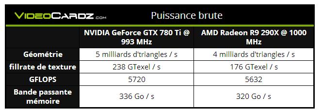 spec gtx 780 2