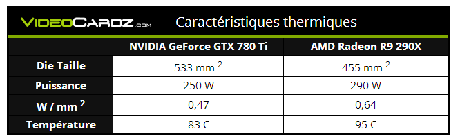 spec gtx 780 3