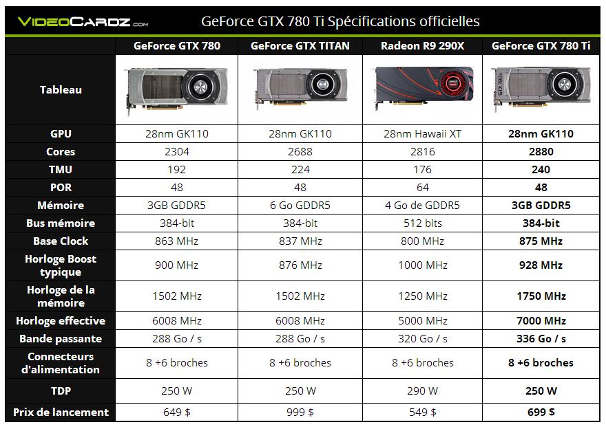 spec gtx 780