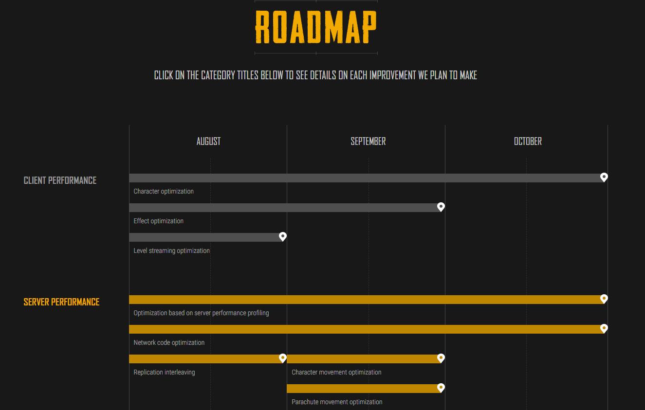 Roadmap Fix PUBG