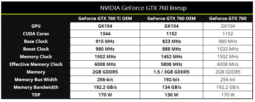 tableau-gtx-760-1